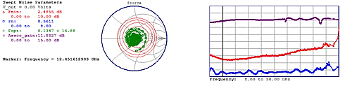 Типовое однопроходное измерение на частотах от 8 до 50 ГГц