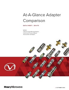 Adapter comparison